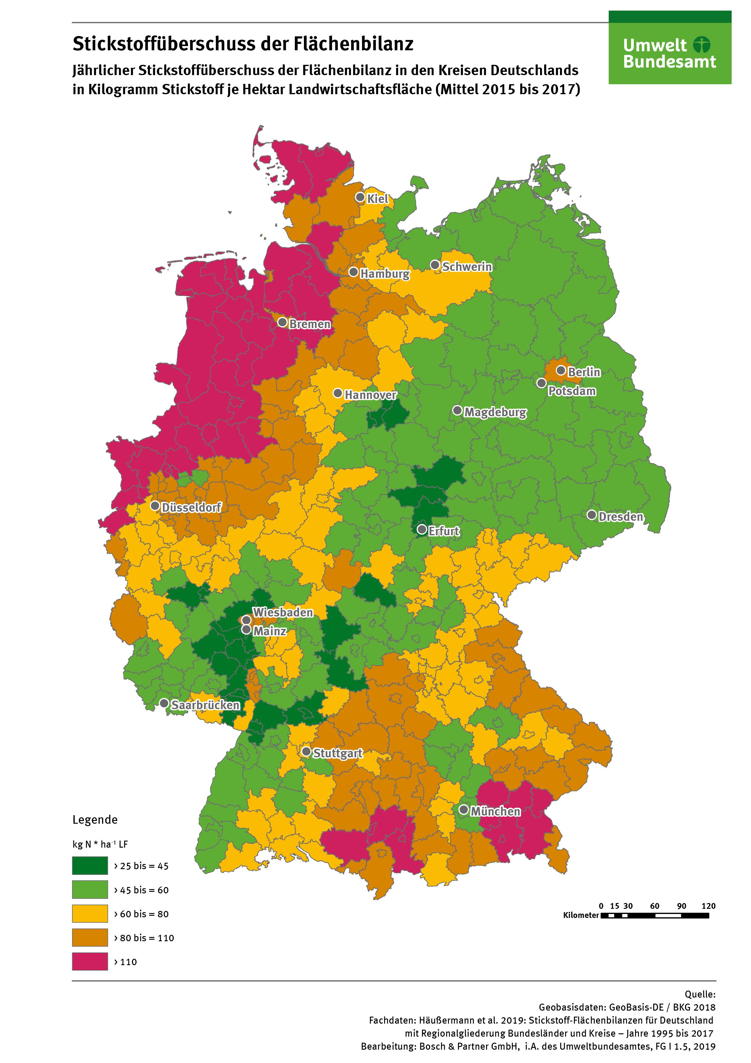 Die Karte zeigt den Stickstoffüberschuss der Flächenbilanz in Kilogramm Stickstoff je Hektar Landwirtschaftsfläche in den Kreisen in Deutschland im Mittel der Jahre 2015 bis 2017. Einen besonders hohen Überschuss gibt es in den Regionen mit einer intensiven Tierhaltung im Nordwesten Deutschlands sowie in den süddeutschen Viehhaltungsregionen.