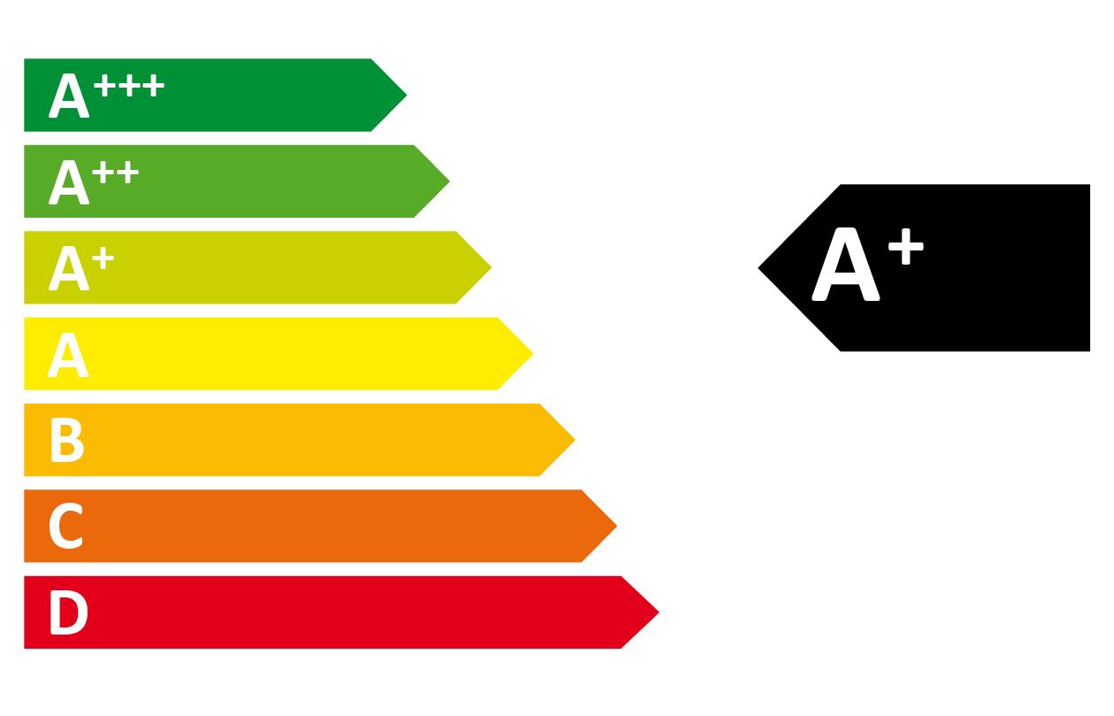 Energieverbrauchskennzeichnung umweltbundesamt - Energieverbrauch kuhlschrank tabelle ...