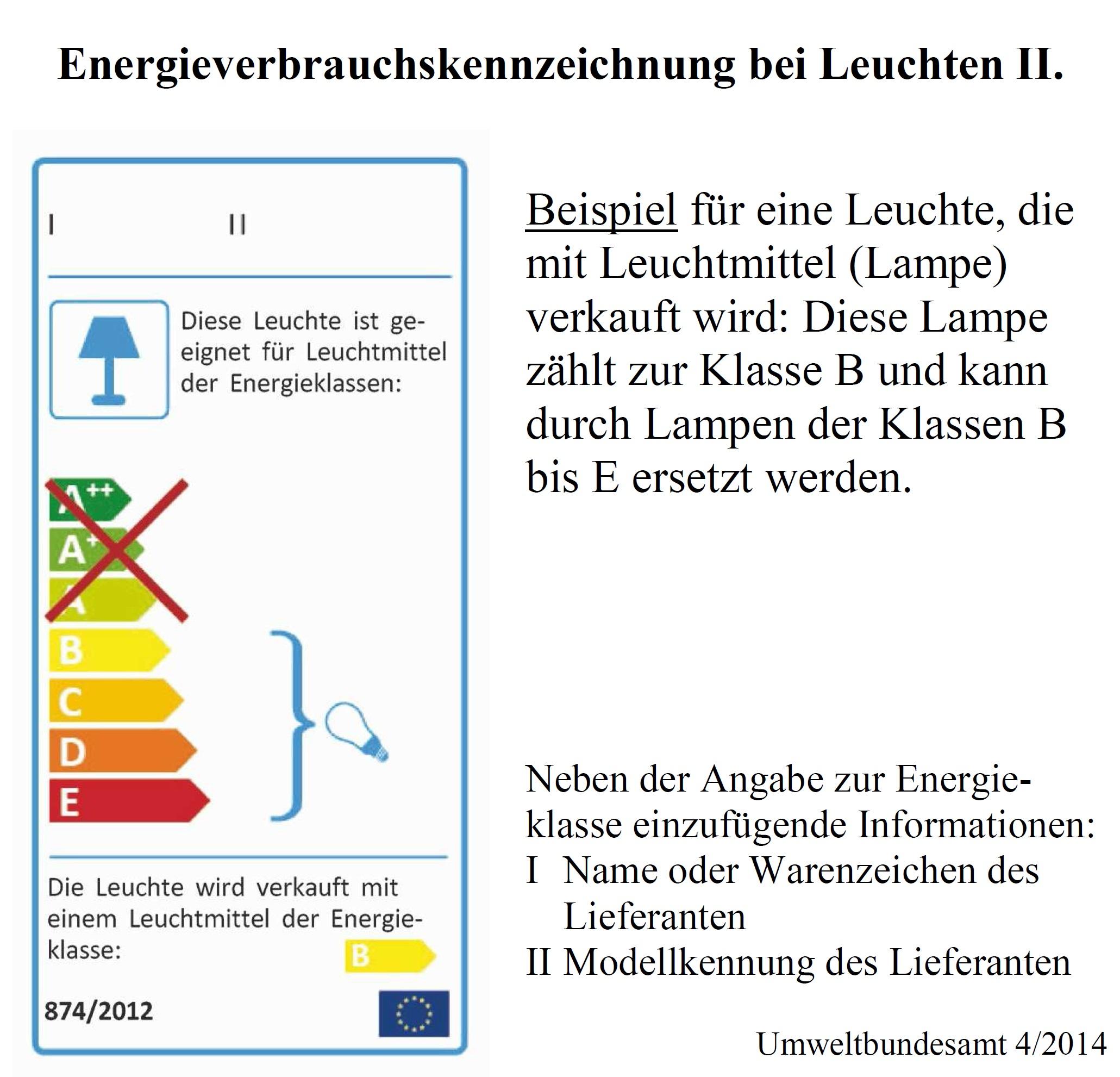 Haufige Fragen Zum Thema Licht Umweltbundesamt