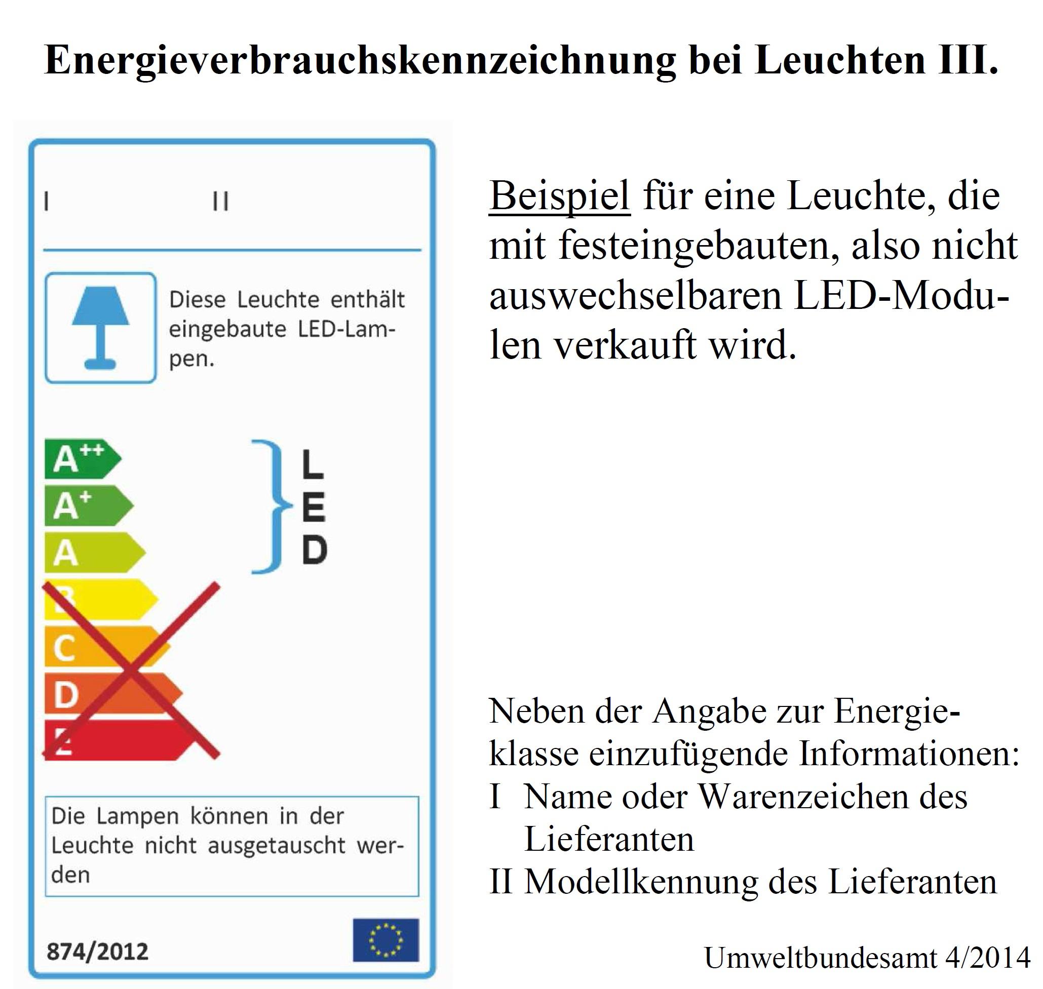 Hufige fragen zum thema licht umweltbundesamt energieverbrauchskennzeichnung bei leuchten iii parisarafo Gallery