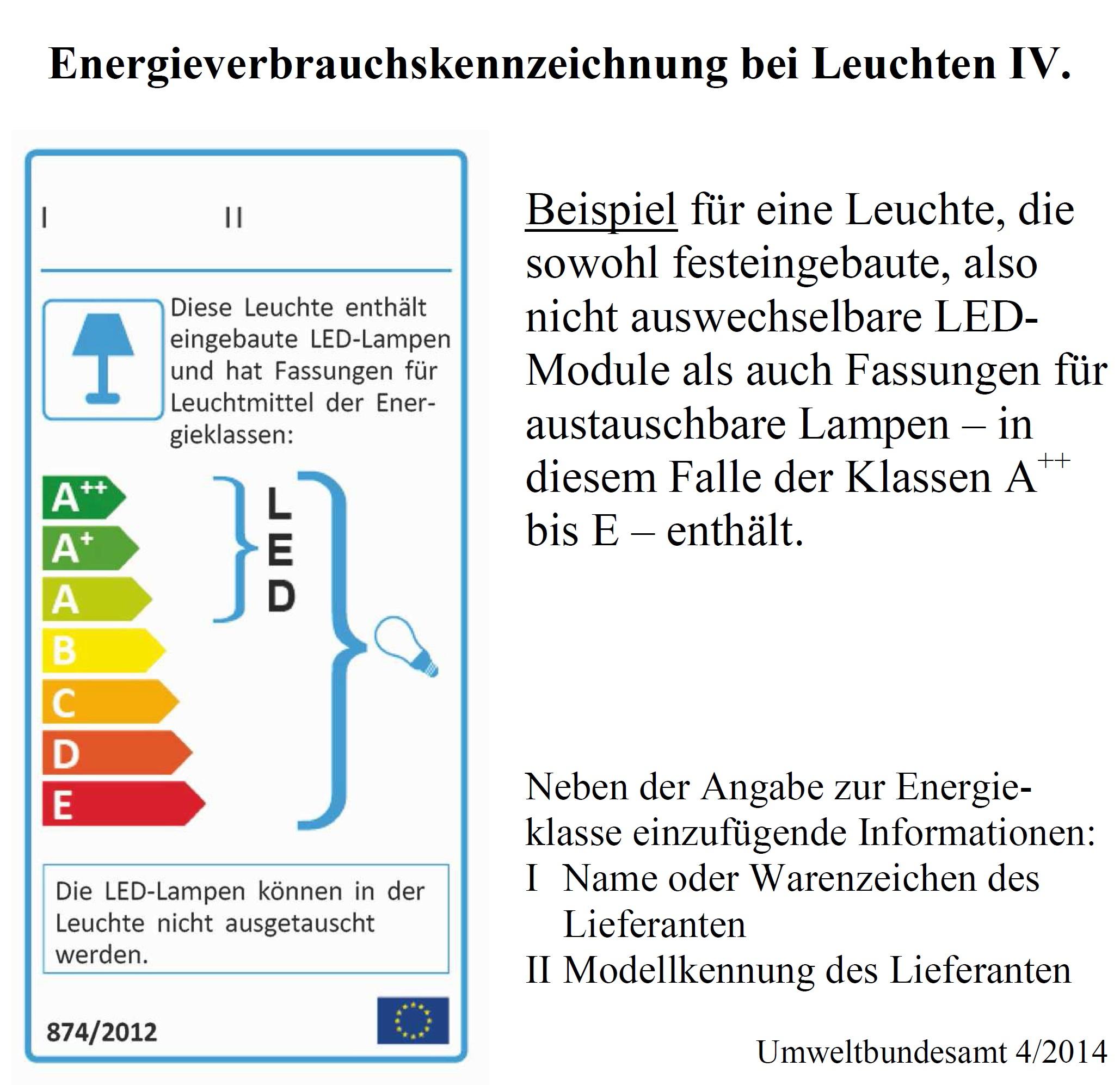 bildergalerie_energieverbrauchskennzeichnung_bei_leuchten_iv Spannende Led Lampen 10 Watt Dekorationen