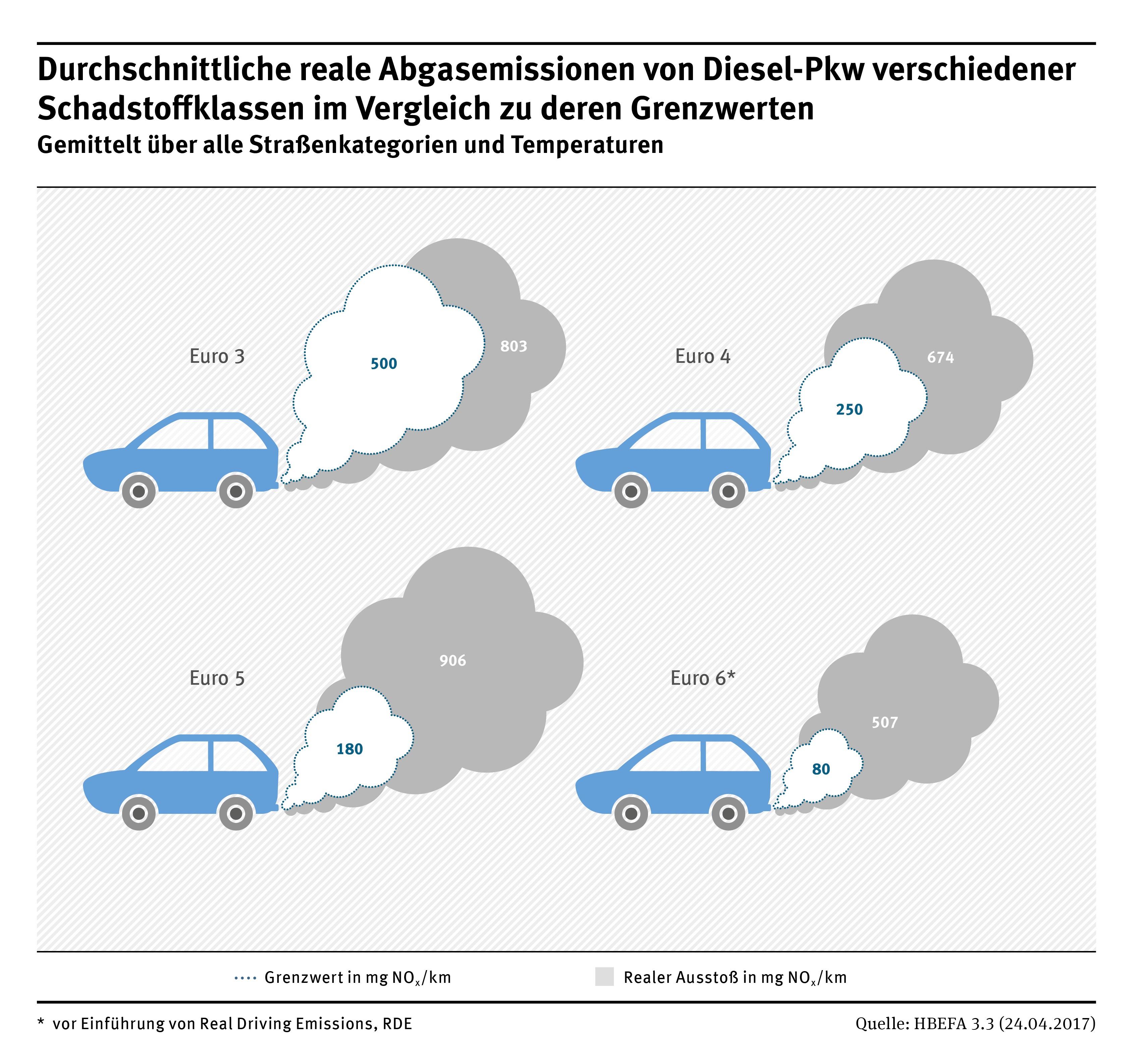 Berühmt Dieselmotor Diagramm Beschriftet Ideen - Schaltplan Serie ...