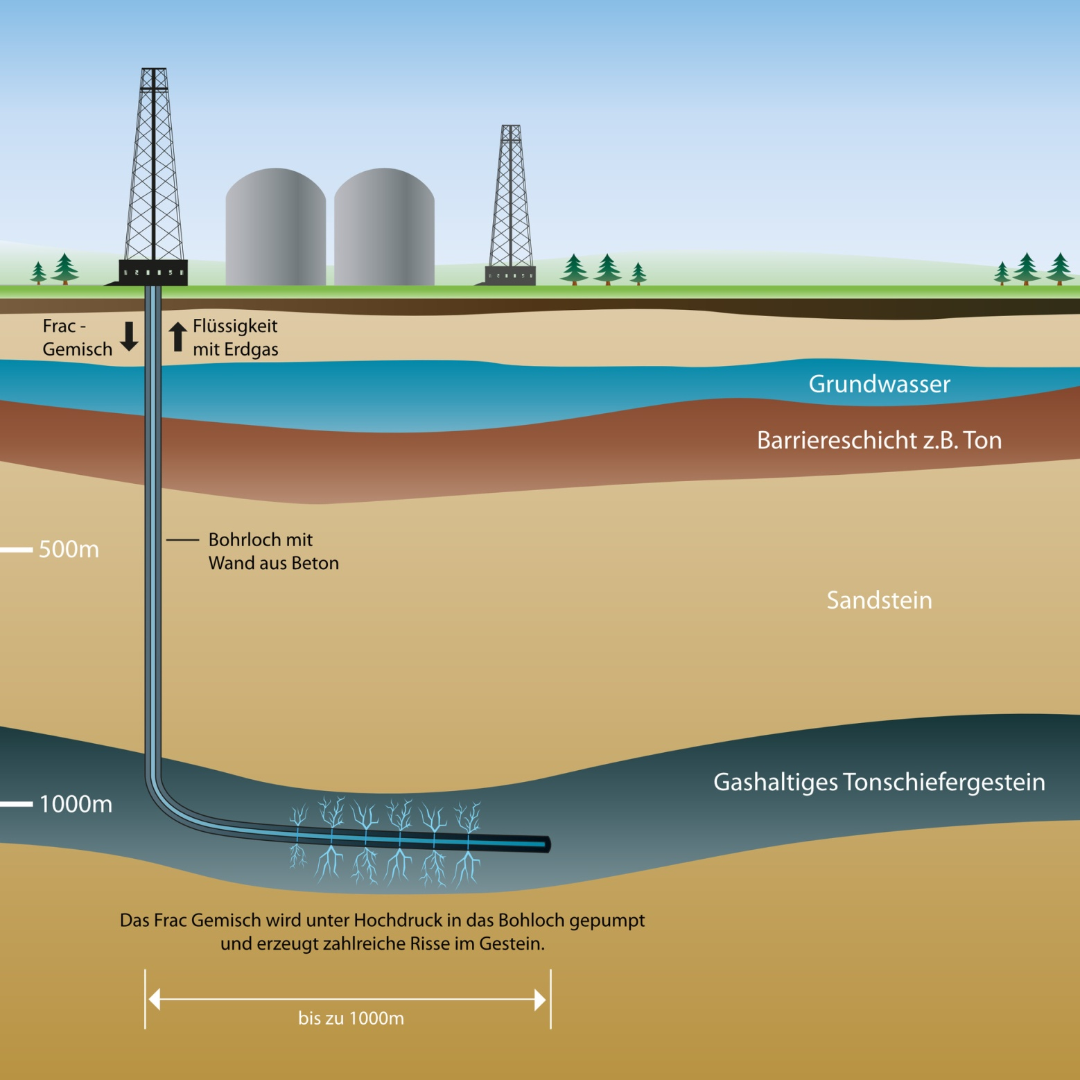 Natural Gas Without Fracking