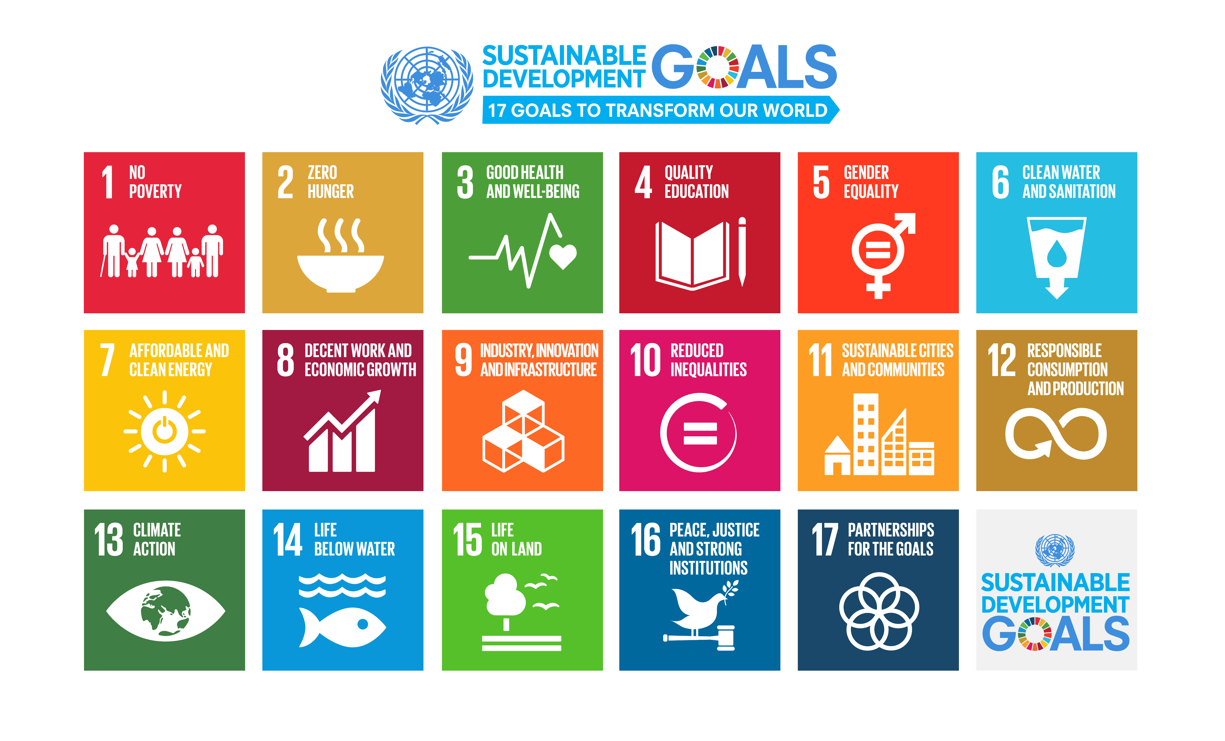 download sdg icons