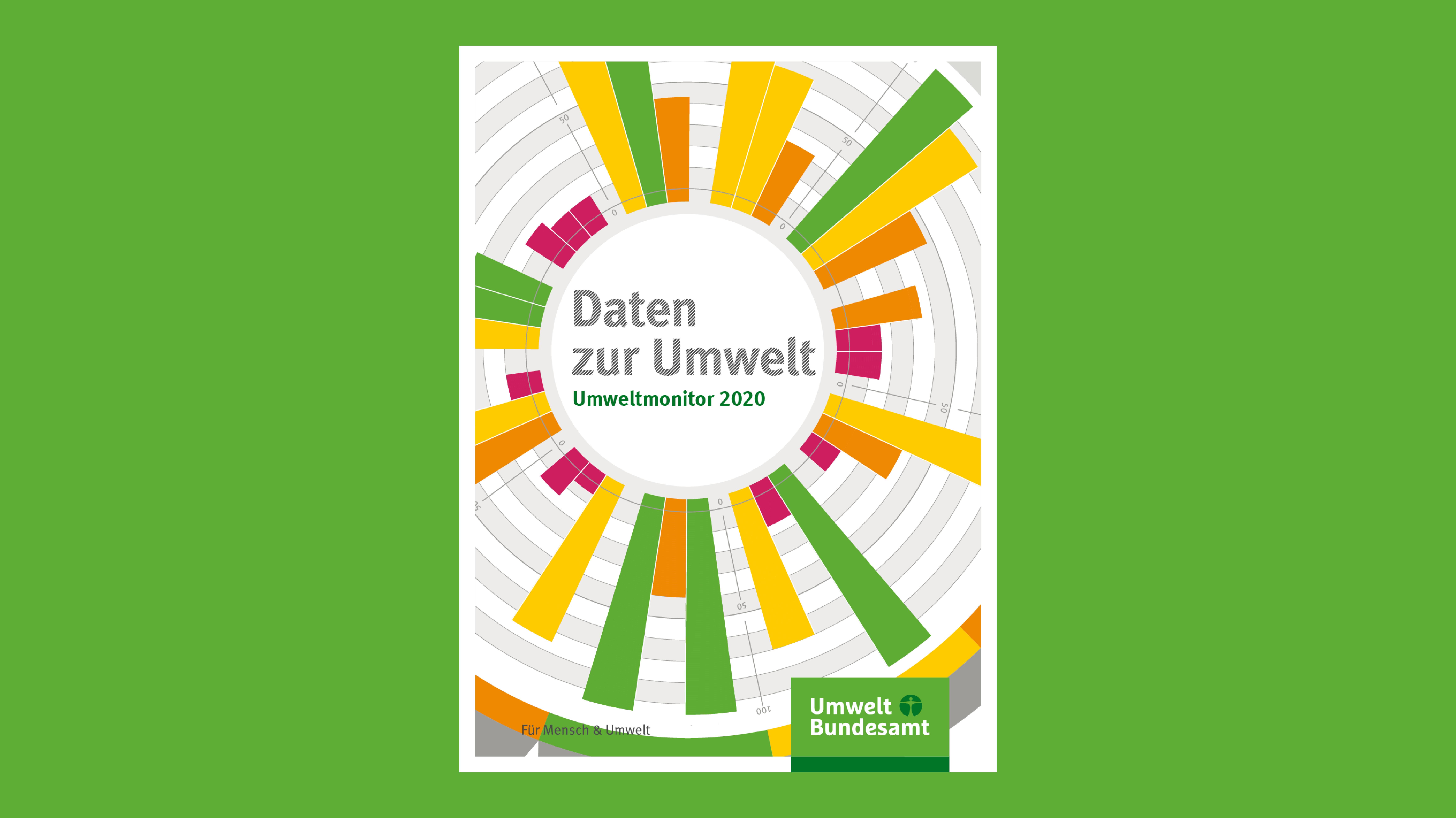 Cover des Umweltmonitor 2020