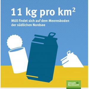 Müll auf dem Meeresboden