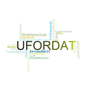 tag cloud UFORDAT