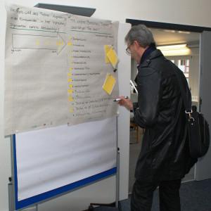 Teilnehmer steht vor einer Moderationswand. Er schreibt und punktet seine Bewertung zum Thema: Wie stark Anpassung an den Klimawandel in seiner Institution bereits verankert ist.