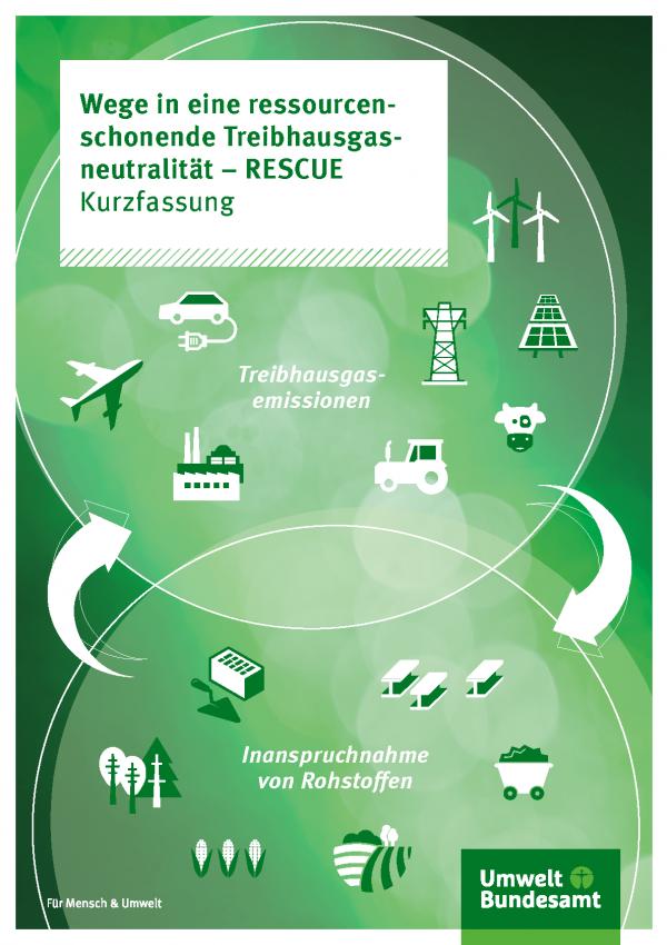Cover der Fachbroschüre Wege in eine ressourcenschonende Treibhausgasneutralität – RESCUE
