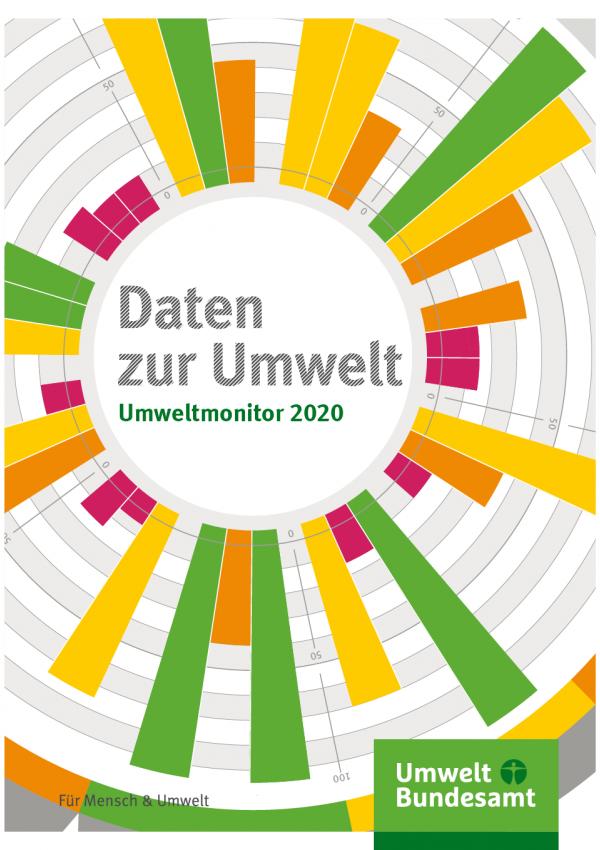 """Titelseite der Broschüre """"Daten zur Umwelt: Umweltmonitor 2020"""" des Umweltbundesamtes"""