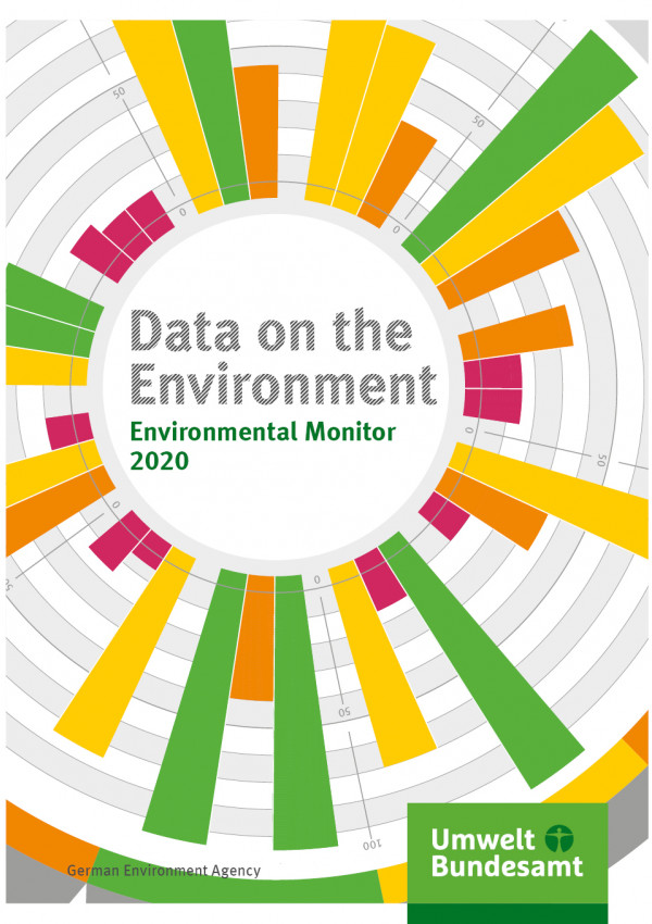 """Cover of the brochure """"Data on the Environment - Environmental monitor 2020"""" of the German Environment Agency"""