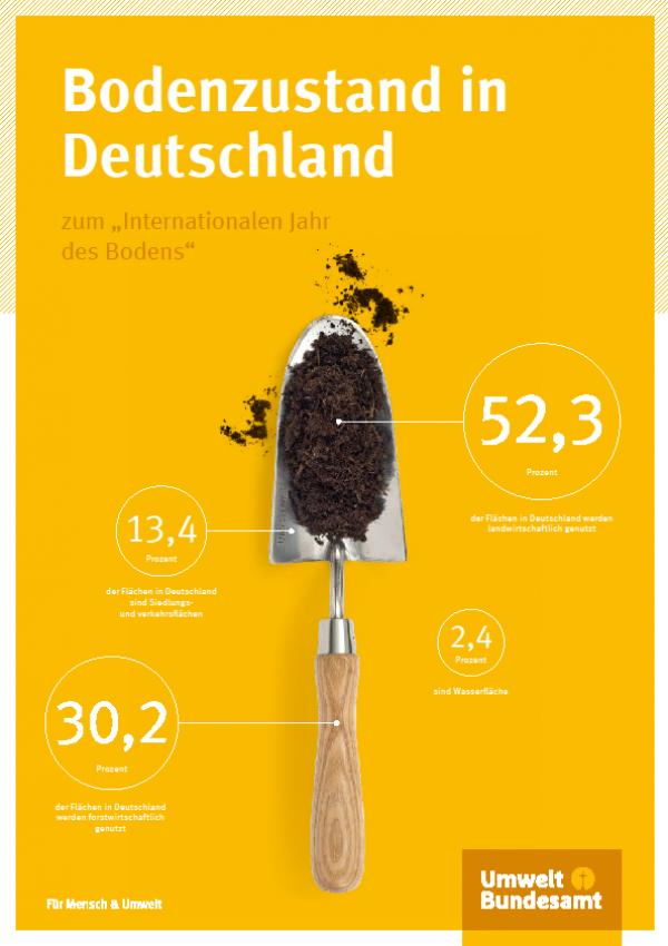 Cover Bodenzustand in Deutschland