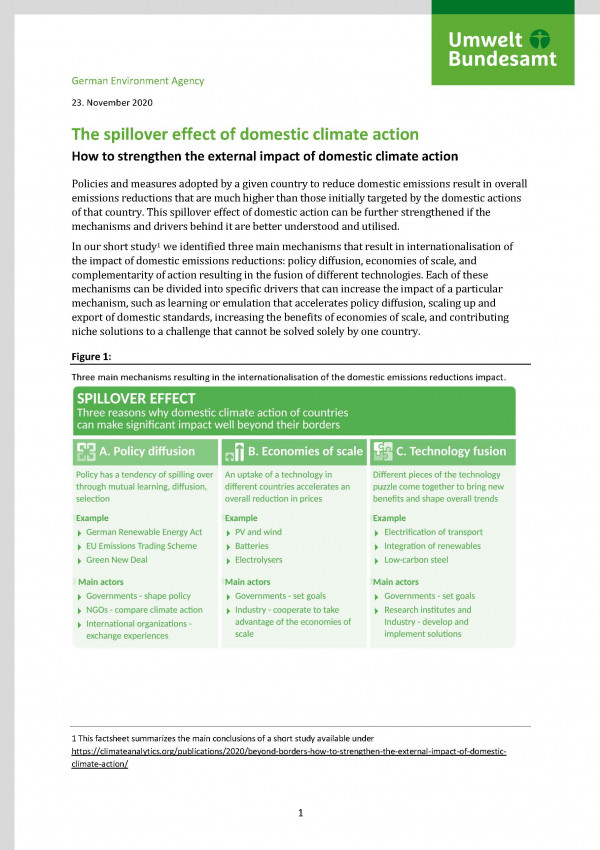 Cover of fact sheet The spillover effect of domestic climate action