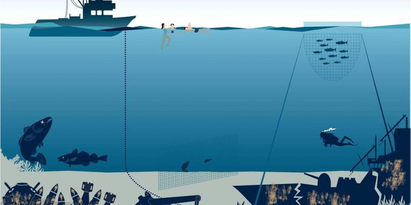 Gefahren durch Munitionsaltlasten für Schifffahrt, Fischerei, menschliche Gesundheit und das Meeresökosystem
