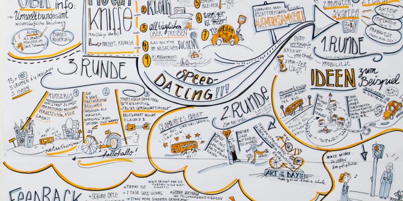 Graphical Recoring des 1. Workshops in Dessau
