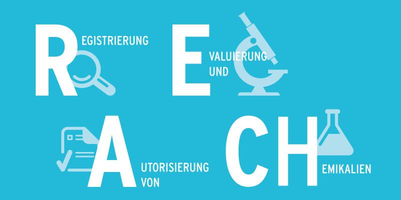 Erklärung des Begriffs REACH: Europäische Chemikalienverordnung zur Registrierung, Bewertung, Zulassung und Beschränkung chemischer Stoffe