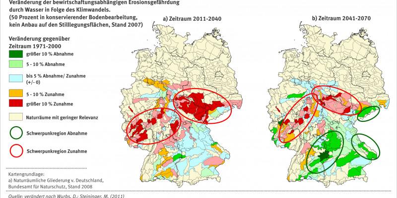 Schaubild zur bewirtschaftungsabhängigen Erosionsgefährdung - Klimawandel