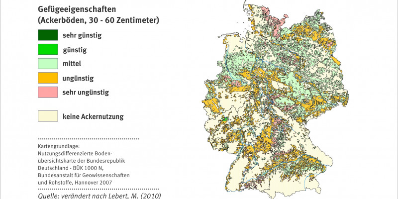 Graphi showing the structural state of soil in Germany.