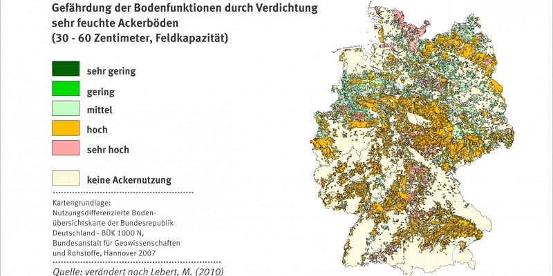 Schaubild zur Gefährdung der Bodenfunktionen bei Feldkapazität.