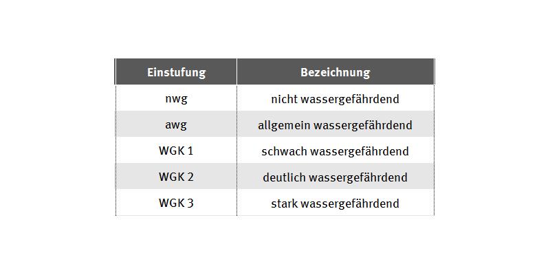 AwSV Status