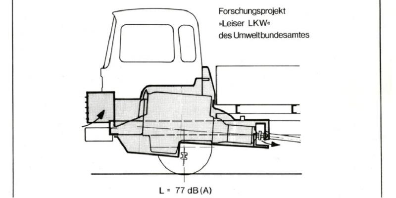 Kunstruktionszeichnung des LKWs
