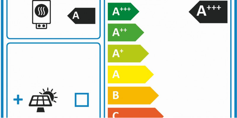 Etikett mit Angabe der Energieeffizienzklassen