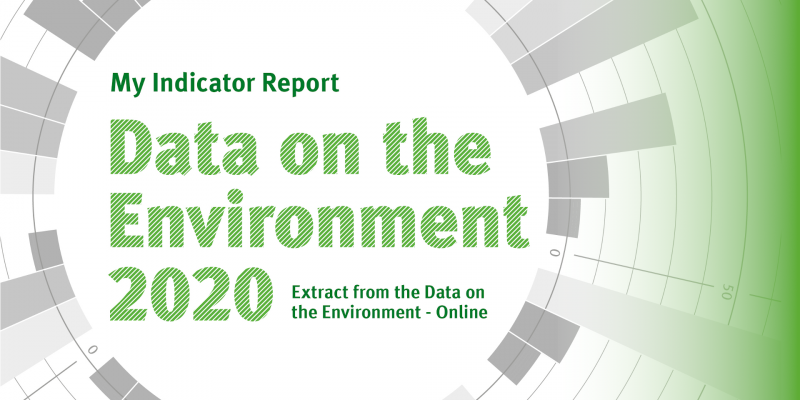 Cover of the report, text: My indicator report: Data on the environment