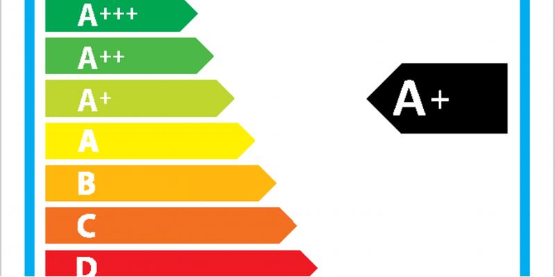 Energieetikett mit grünen, gelben, orangen und roten Farbbalken