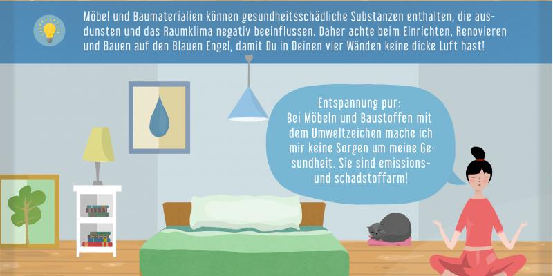 Zeichnung von Menschen in einem Wohnzimmer und Tipps, dass Baustoffe und Möbel mit dem Blauen Engel die Raumluft nicht mit Schadstoffen belasten.
