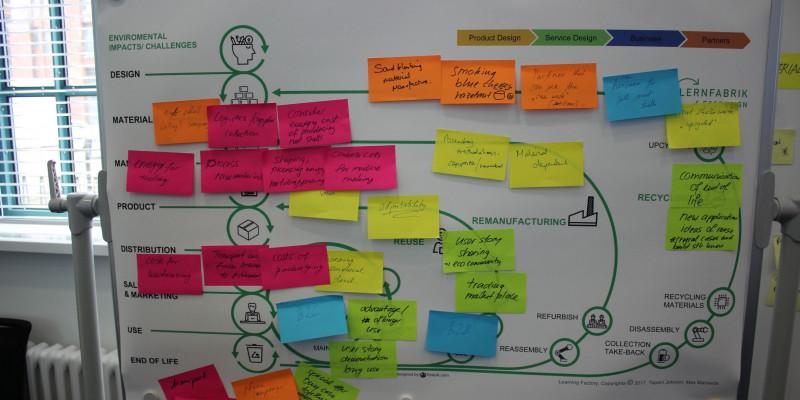Auf ein Plakat mit einem Schaubild haben Workshop-Teilnehmer bunte, beschriebene Klebezettel geklebt