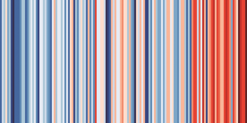 Abbildung 1: Durchschnittstemperatur für Deutschland zwischen 1881 und 2018 (jeder Streifen steht für ein Jahr, Basis ist der Datensatz des DWD)