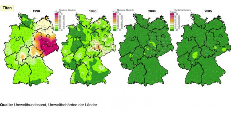 Die Grafik zeigt die Höhe der Bioakkumulation von Titan und Entwicklung dieser Konzentration von 1990 bis 2005 in Deutschland.