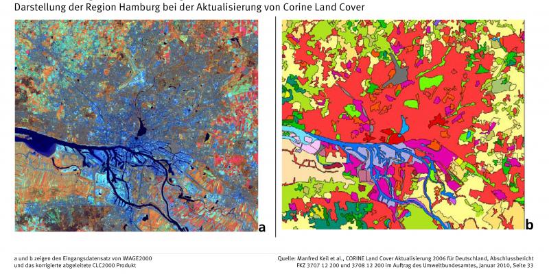 Die Abbildung zeigt die Region Hamburg bei der Aktualisierung von Corine Land Cover. Dargestellt sind ein Satellitenbild, das die Landbedeckung von Hamburg zeigt, sowie ein Bild, das die aus der Landbedeckung abgeleitete Landnutzung zeigt.