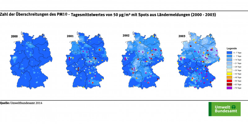 Die Karte zeigt die Anzahl der Überschreitungstage des PM10-Tagesmittelwerts von 50 µg/m³ an ausgewählten Messstellen für die Jahre 2000 bis 2003. Die Klassen, die die Zahl der Überschreitungstage angeben, sind in verschiedenen Farben dargestellt.