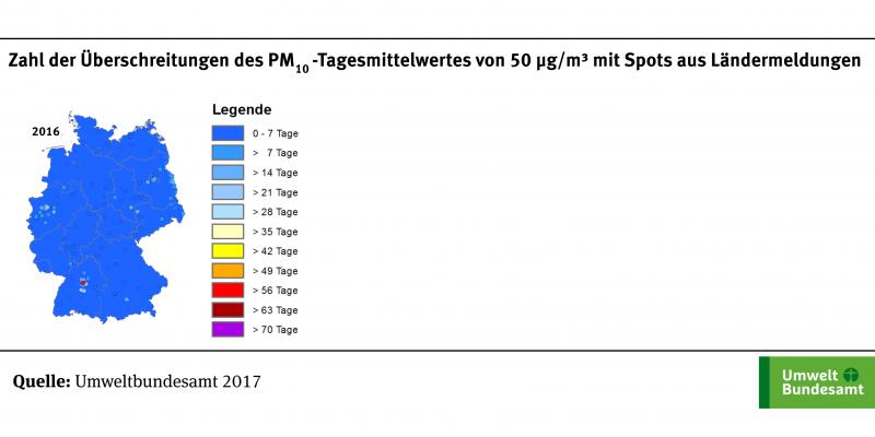 Die Karte zeigt die Anzahl der Überschreitungstage des PM10-Tagesmittelwerts von 50 µg/m³ an ausgewählten Messstellen für das Jahr 2016. Die Klassen, die die Zahl der Überschreitungstage angeben, sind in verschiedenen Farben dargestellt.