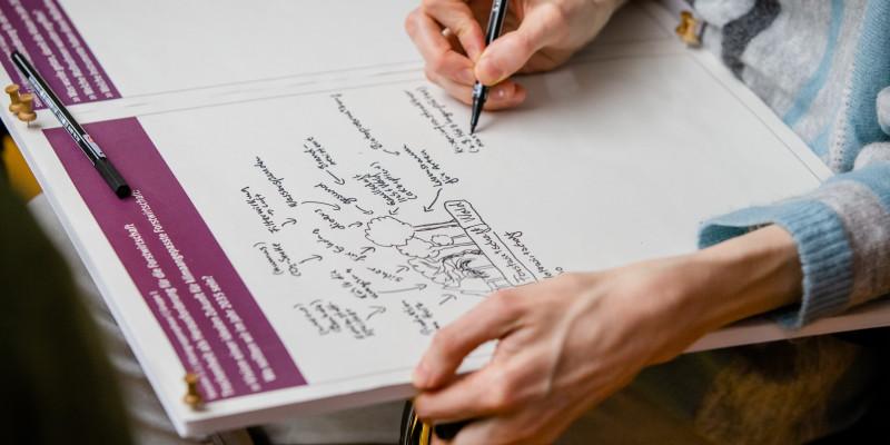 Sie sehen ein Bild aus dem Nationaler Dialog 2019: Klimawandelfolgen in Deutschland – Bereit zu handeln für bessere Vorsorge. Zusehen ist ein Blatt Papier, auf dem eine Person eine Vision malt, skizziert. Man sieht allerdings nur die Händer der Person.