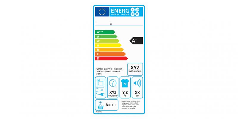 EU-Energielabel Wäschetrockner (Kondensation)