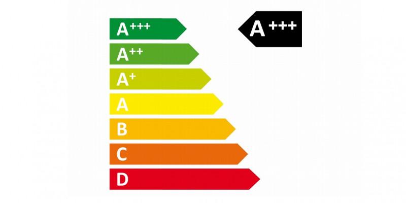 Kategorien der EU-Energieverbrauchskennzeichnung