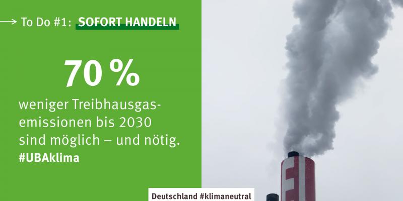 Handlungsempfehlung bis 2030 70 % weniger Treibhausgasemissionen bis 2030 möglich zu machen. Es muss sofort gehandelt werden.