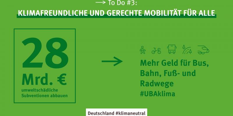 Eine Grafik mit der Handlungsempfehlung für eine klimafreundliche und gerechte Mobilität für alle