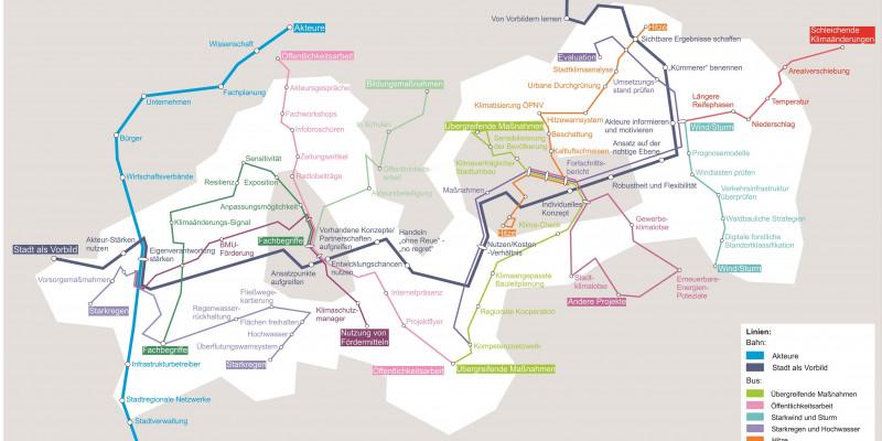 Eine Karte zeigt in vielfarbigen Linien den Fahrplan Klimaanpassung
