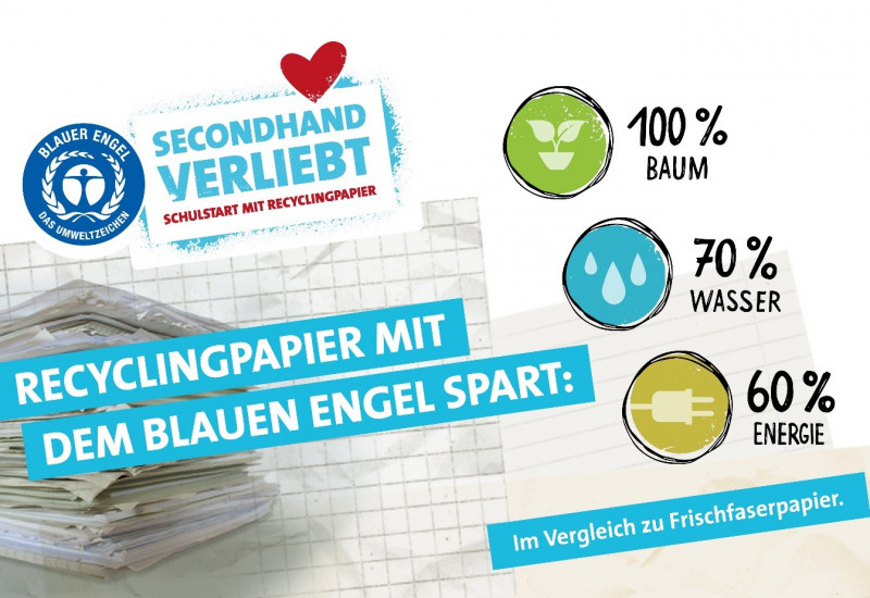 Infografik: Mehr Umwelt-, Klima- und Ressourcenschutz mit Recyclingpapier