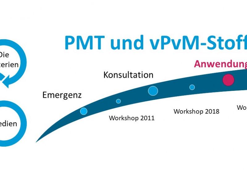 Anwendung der PMT/vPvM-Kriterien zur Identifizierung von PMT/vPvM-Stoffen