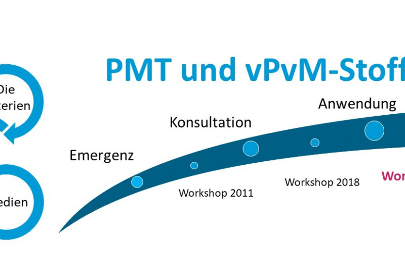 "Der dritte PMT-Workshop 2021: ""Getting control of PMT substances under REACH """