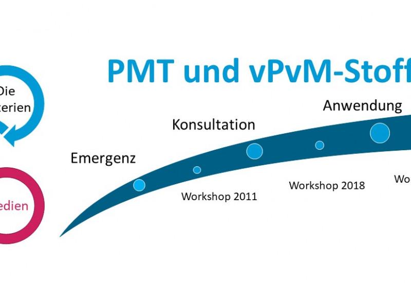 Medienberichterstattung und Verbreitung PMT/vPvM Kriterien