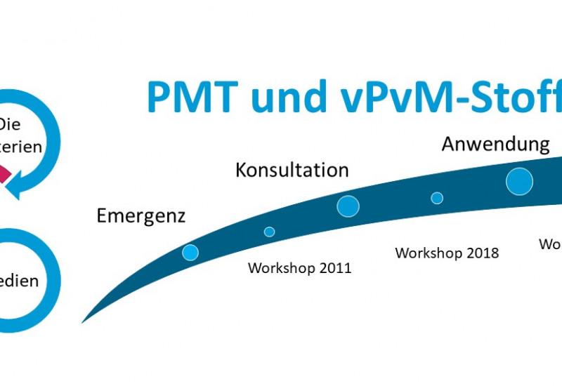 Häufig gestellte Fragen (FAQ) PMT/vPvM-Kriterien
