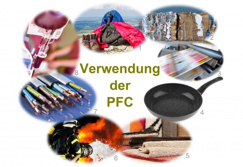 PFC werden in vielen Alltagsgegenständen verwendet