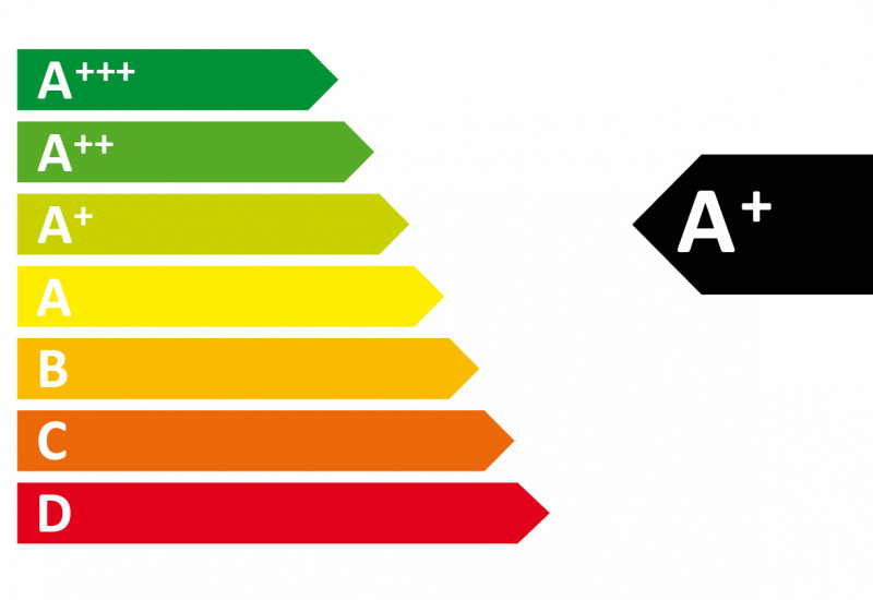 Energieeffizienzklassen von A+++ bis D