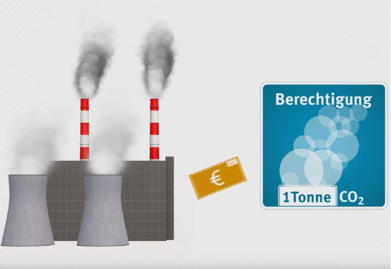 Screenshot aus dem gezeichneten Kurzfilm: Zu sehen ist ein Kraftwerk, das Geld für Emissionsberechtigungen zahlt.