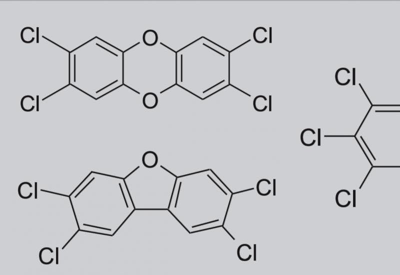Strukturformeln von Dioxinen